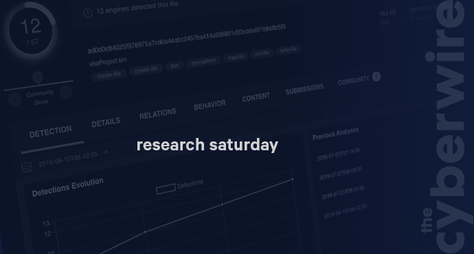 Research Saturday 9.28.19