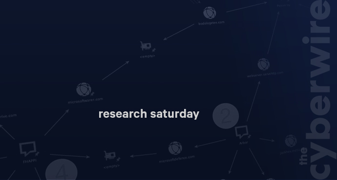 Research Saturday 11.9.19