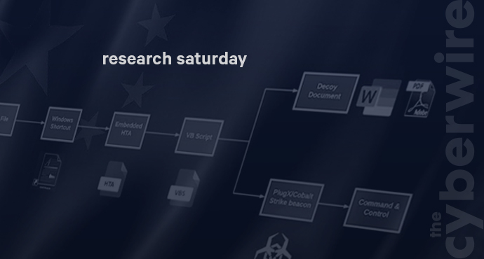 Research Saturday 11.23.19