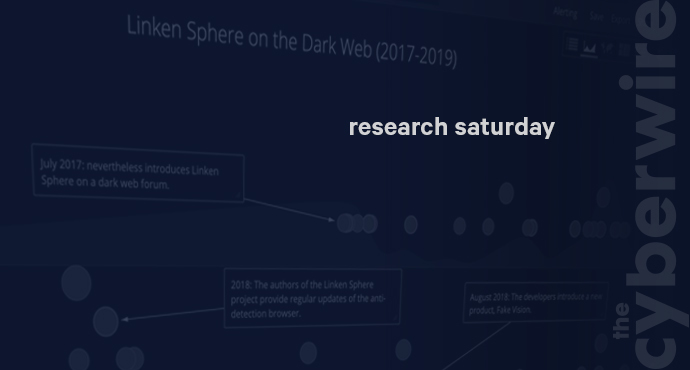 Research Saturday 1.11.20